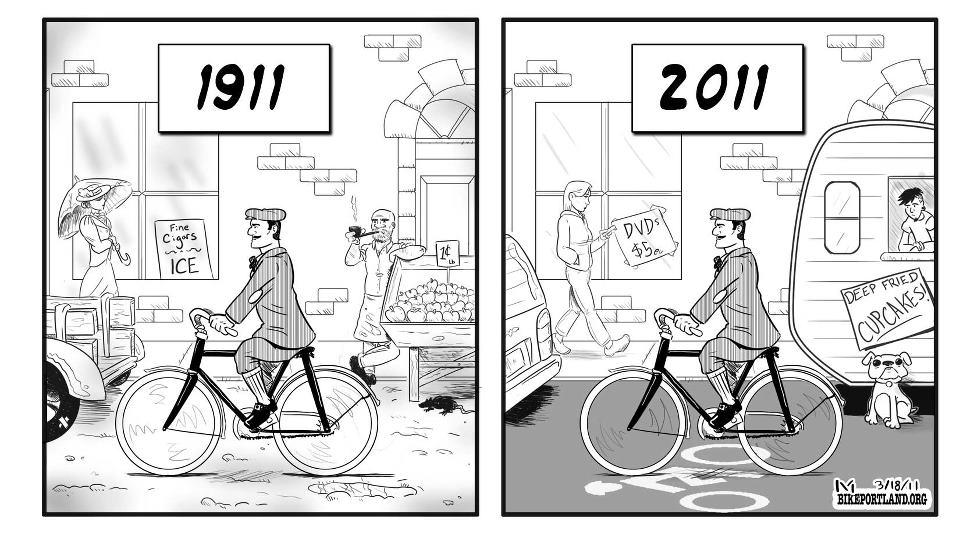 187 Hist 243 Ria Da Bicicleta
